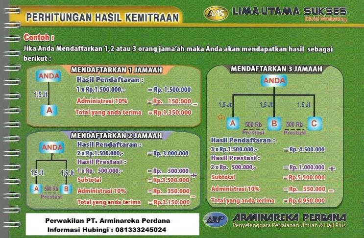Perhitungan-Hasil-Kemitraan-Travel-Umroh-Arminareka-Perdana_2